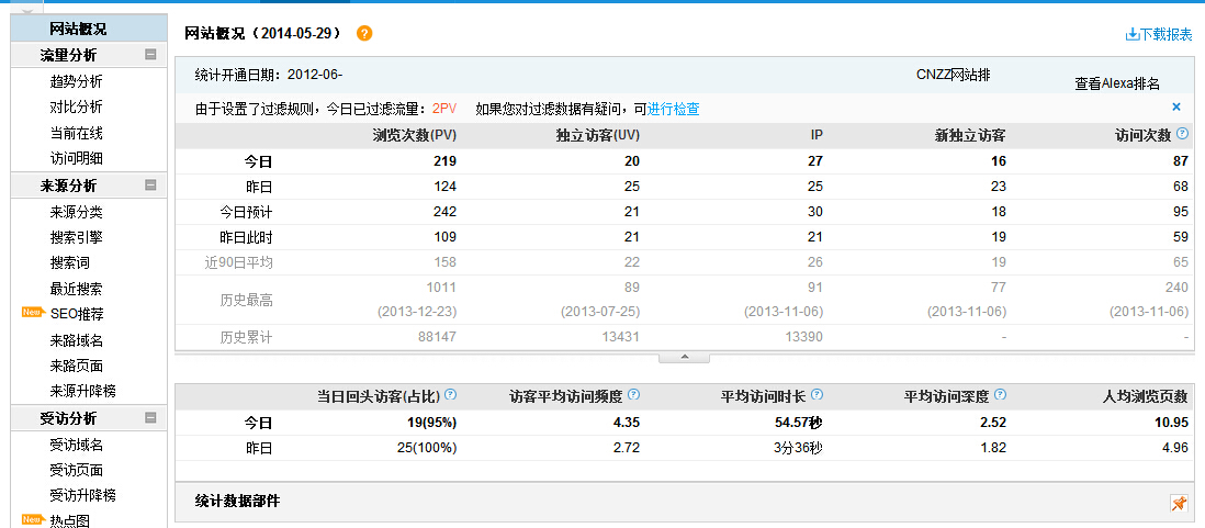 外贸企业网站做好了,我可以看到客人的访问来源吗?